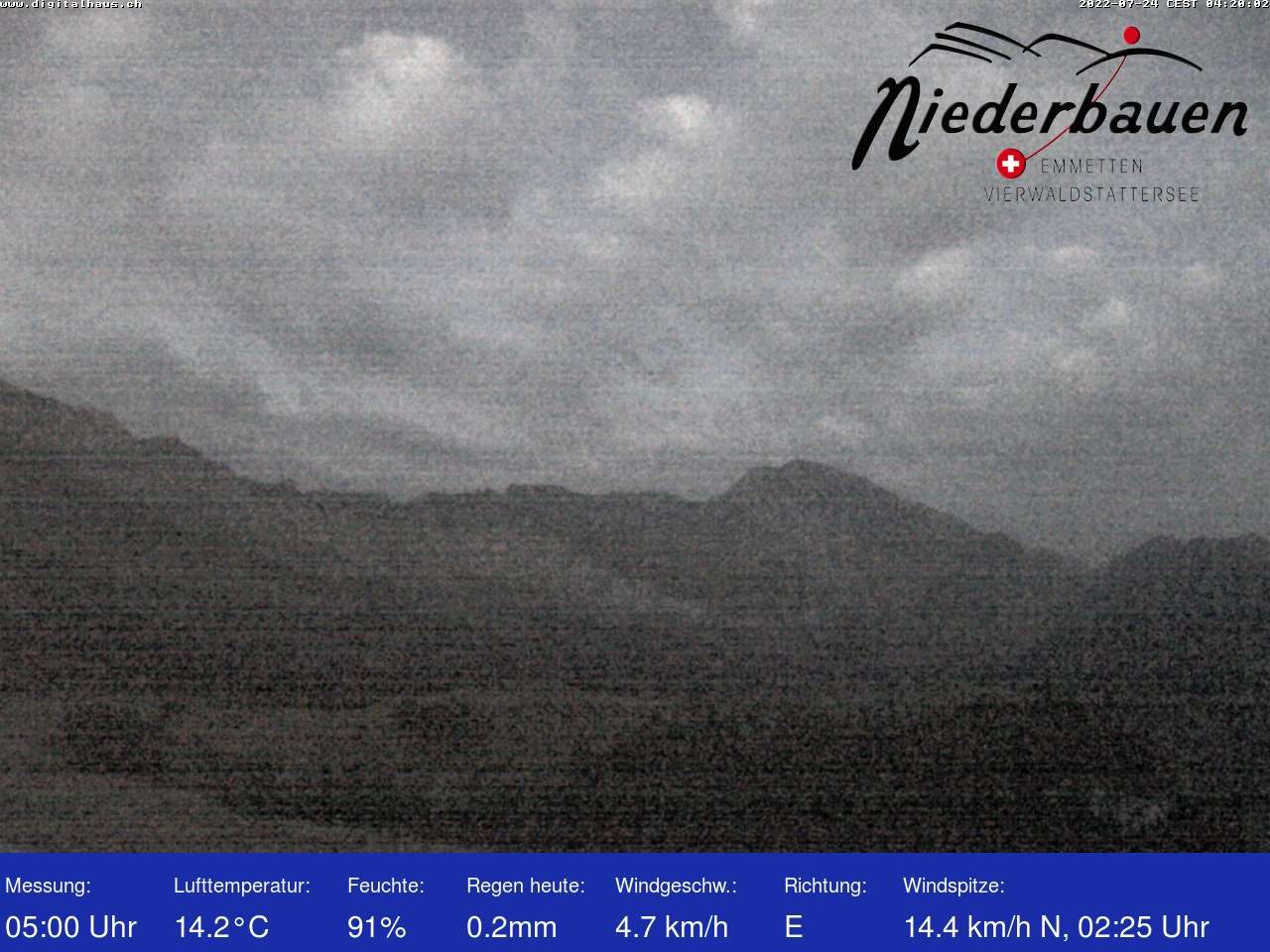 Livecams - skywalkers weather-watch.